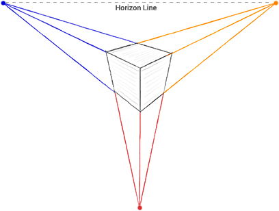 Cube in three point perspective showing cube edges extended to their respective vanishing points.